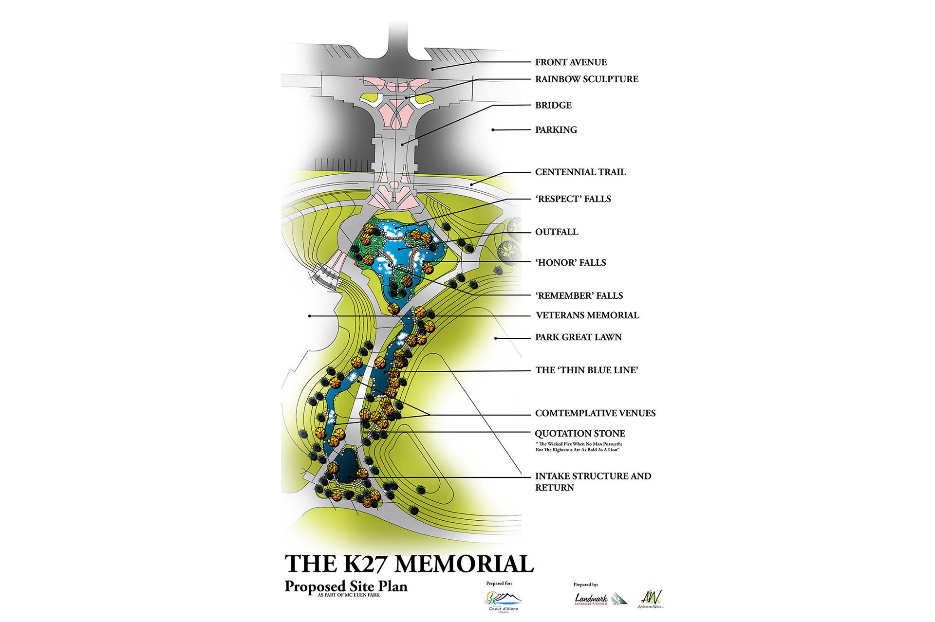 K27 Memorial Site Plan